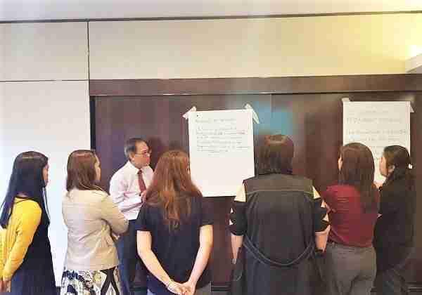 Writing Job Description Workshop